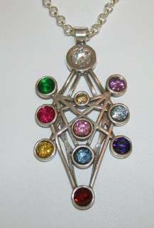 Tree of Life Pendant Sterling Silver Kabbalah Necklace