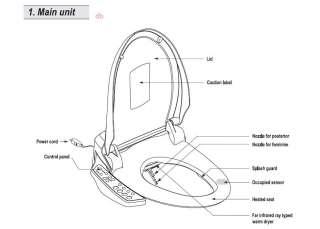 Bio Bidet BB 600 Bidet Seat *Extra FREE Carbon Filter