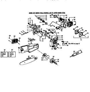 POULAN Chain saw Parts  Model 2300CVA  PartsDirect