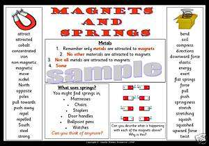 Primary Teaching Resources Magnets and Springs help mat
